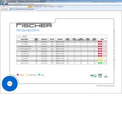 Juli 2011: fot-tracking für Kunden freigeschaltet