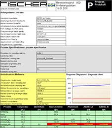 August 2011: Automatischer Zertifikatsversand gestartet